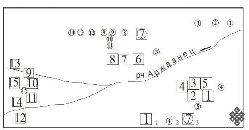 Термальные воды Тарысских источников (Юго-Восточная Тува): особенности микрохимического состава